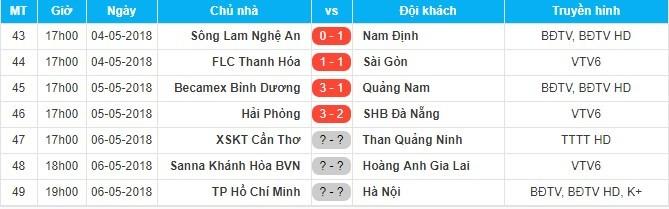 Hà Đức Chinh ghi bàn, Đà Nẵng rượt đuổi kịch tính với Hải Phòng