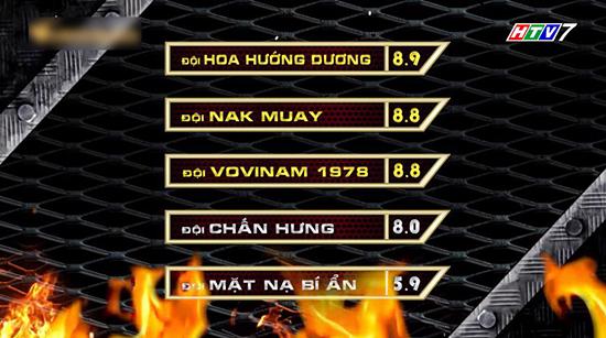 Diệp Lâm Anh,Minh Tú,Đấu trường võ nhạc