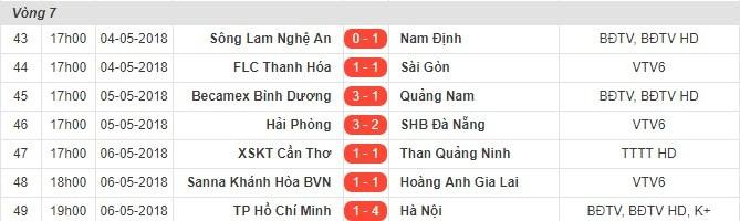 Lịch thi đấu vòng 7 Nuti Cafe V-League 2018