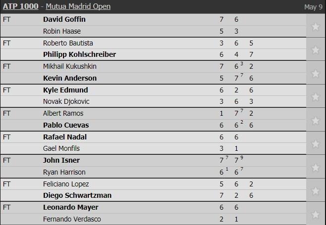 Djokovic bị 'đá bay' khỏi Madrid Open