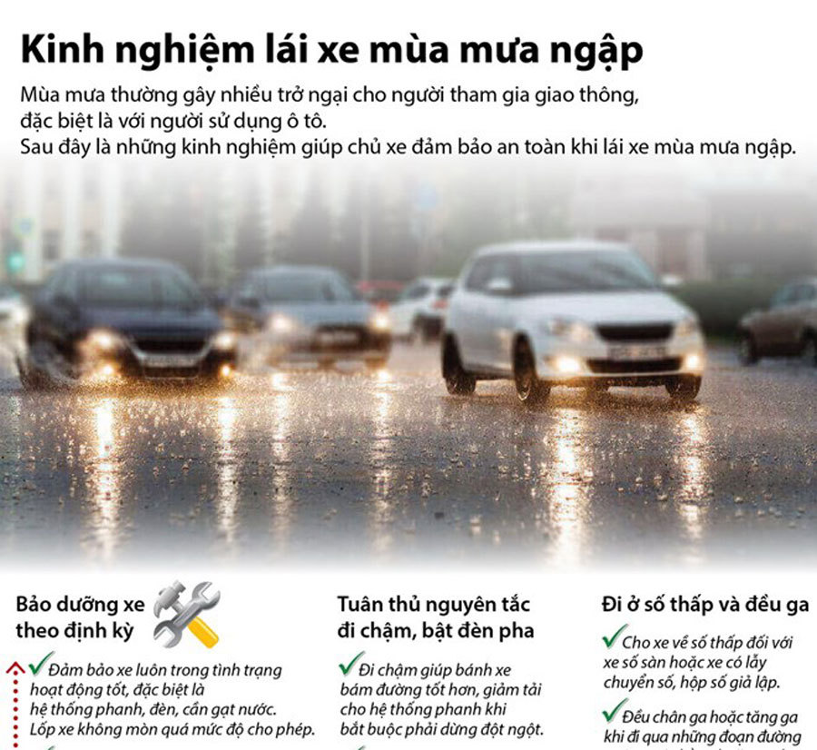 Những điều cần chú ý khi lái xe trong mùa mưa lớn ngập nước