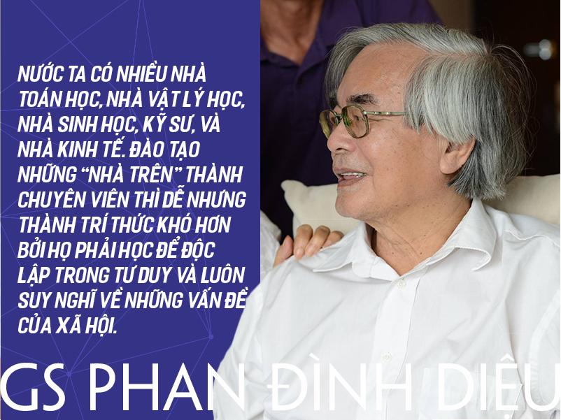 Phan Dinh Dieu