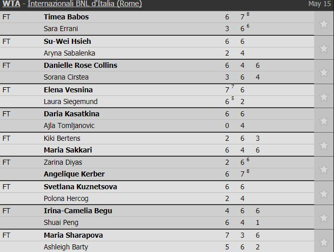Maria Sharapova,Rome Masters 2018