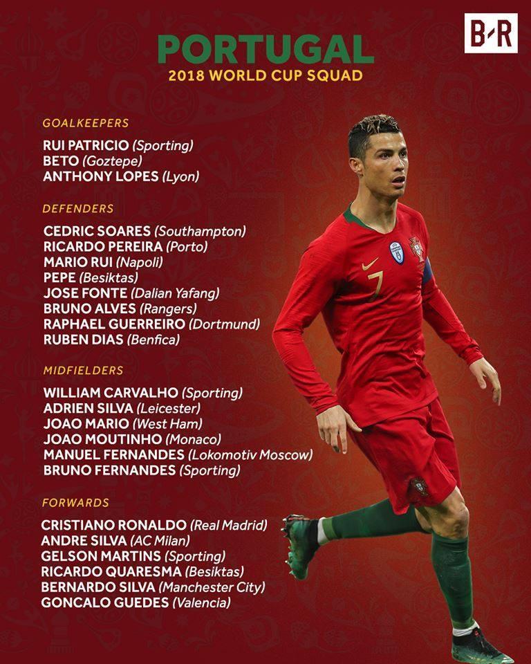 Bồ Đào Nha dự World Cup 2018: Vắng 'người hùng' Eder và Nani