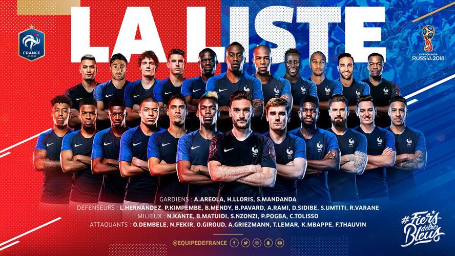 Tuyển Pháp,ĐT Pháp,Martial,Lacazette