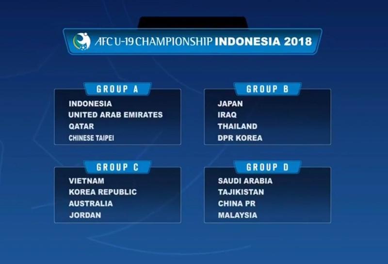 U19 Việt Nam,HLV Hoàng Anh Tuấn,VCK U19 châu Á