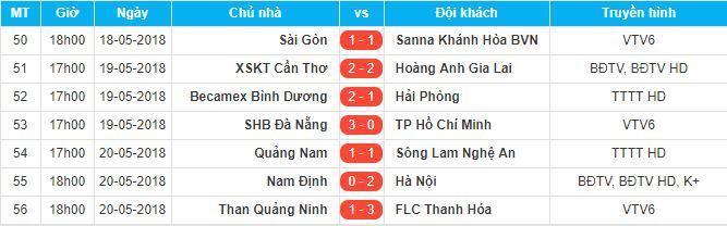 Hà Nội FC,Nam Định FC,Quang Hải