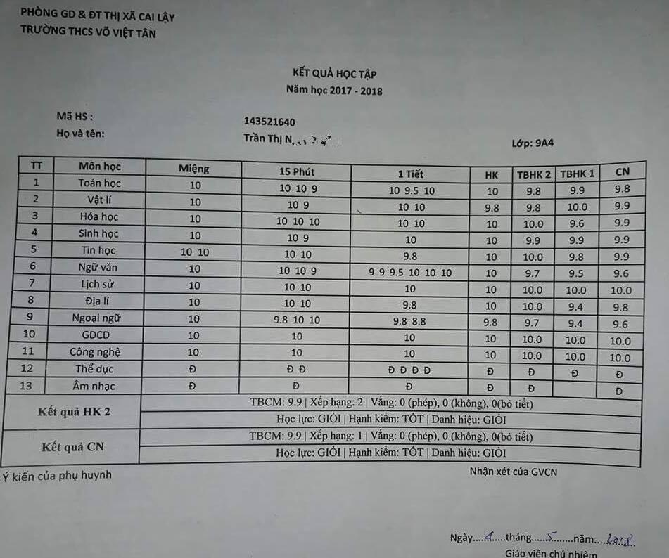 """""""Choáng"""" với bảng điểm chi chít 10 của học sinh miền Tây"""