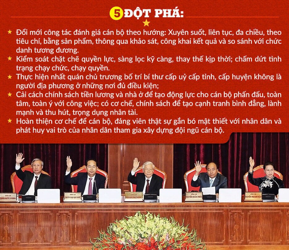 chạy chức,chạy quyền,cán bộ cấp chiến lược,Tổng bí thư,Nguyễn Phú Trọng,Phạm Minh Chính,hội nghị trung ương 7