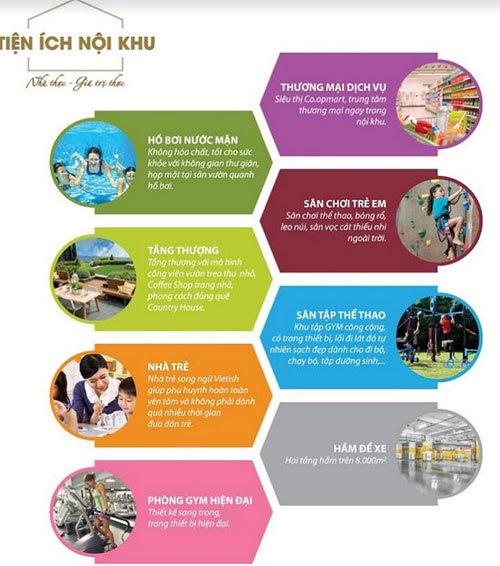 SaigonHomes 'bắt tay' Saigon Co.op tăng tiện ích cho cư dân