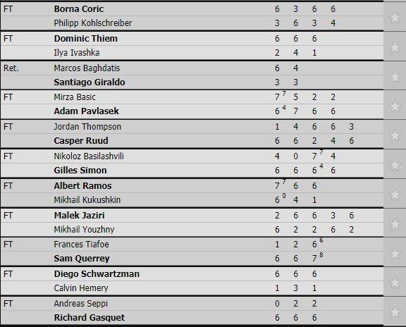 Djokovic,Silva,Roland Garros 2018