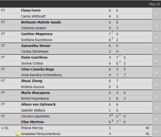 Sharapova thẳng tiến vòng 2 giải Pháp mở rộng