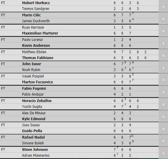 Nadal vào vòng 2 Roland Garros sau loạt 'đấu súng' căng thẳng