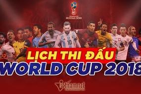 Lịch thi đấu vòng tứ kết World Cup 2018
