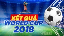 Kết quả bóng đá World Cup 2018 hôm nay 13/7