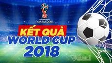 Kết quả bóng đá World Cup 2018 hôm nay 14/7