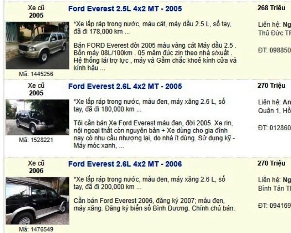 Ngắm những chiếc xe 7 chỗ đang được rao bán giá 200 triệu