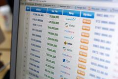 Đổi thuê bao 11 số: Cần làm gì để tránh mất Facebook, Gmail, Zalo?