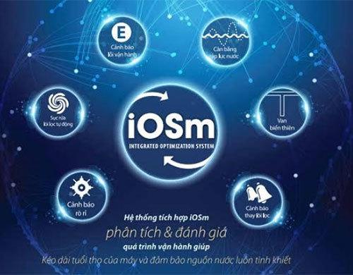 iOSm: Tuỳ biến thông minh dành cho người dùng thông minh