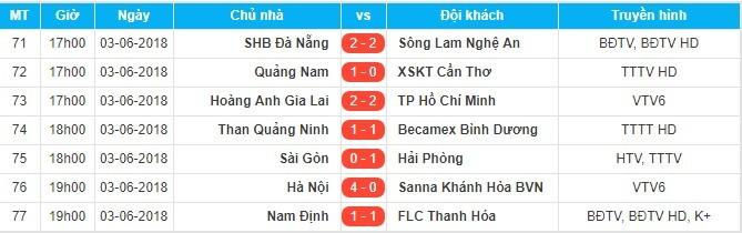 Hà Nội FC,Khánh Hòa,Quang Hải,Kết quả bóng đá