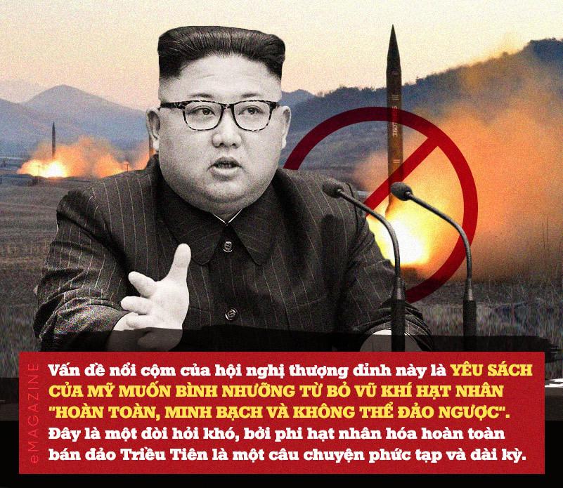 emagazine,thượng đỉnh Mỹ-Triều,Mỹ,Triều Tiên,Kim Jong Un,Donald Trump