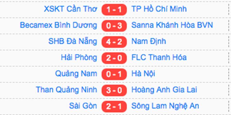 Ngoại binh lập hat-trick, Than Quảng Ninh vùi dập HAGL