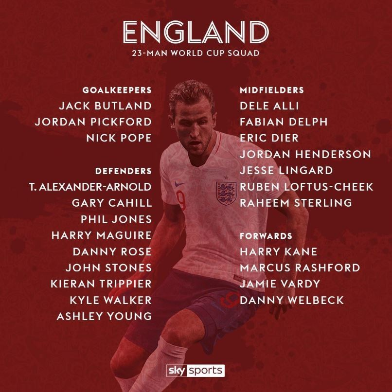 Anh,Tuyển Anh,Harry Kane,Dele Alli,Southgate
