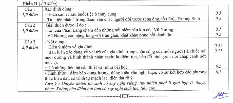 thi lớp 10,tuyển sinh lớp 10,Đáp án môn Ngữ Văn
