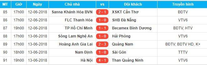 HAGL,Quảng Nam,Công Phượng,Xuân Trường