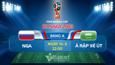 Kèo trận khai mạc World Cup 2018: Đừng tin vào chủ nhà Nga!