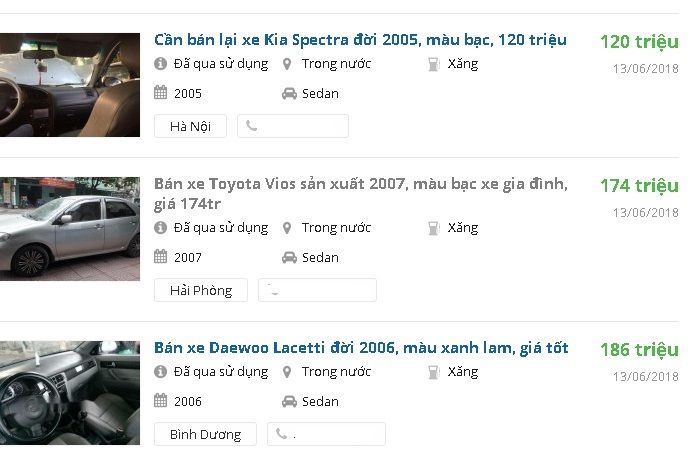 Chi 15 triệu 'mông má' taxi cũ thành xe 'nhà đi' bán lãi trăm triệu