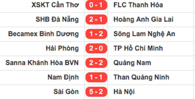 V-League,SLNA,Hà Nội FC,TPHCM