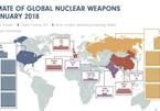 Quốc gia nào sở hữu nhiều vũ khí hạt nhân nhất thế giới?