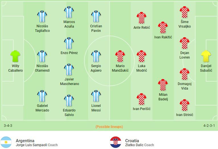 Đội hình dự kiến Argentina vs Croatia