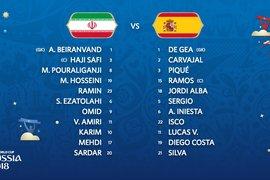 Đội hình ra sân trận Iran vs Tây Ban Nha: Carvajal tái xuất