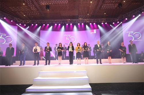 Masan Group vào top 50 Công ty kinh doanh hiệu quả nhất