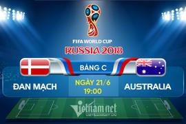 Đan Mạch 0-0 Úc (hiệp 1)