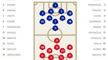 Đội hình ra sân trận Pháp vs Peru: Giroud đá chính