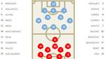 Đội hình ra sân Argentina vs Croatia: Di Maria, Rojo bị ném lên ghế dự bị