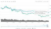Sàn tiền ảo bốc hơi 60 tỷ USD, dân chơi bitcoin choáng váng
