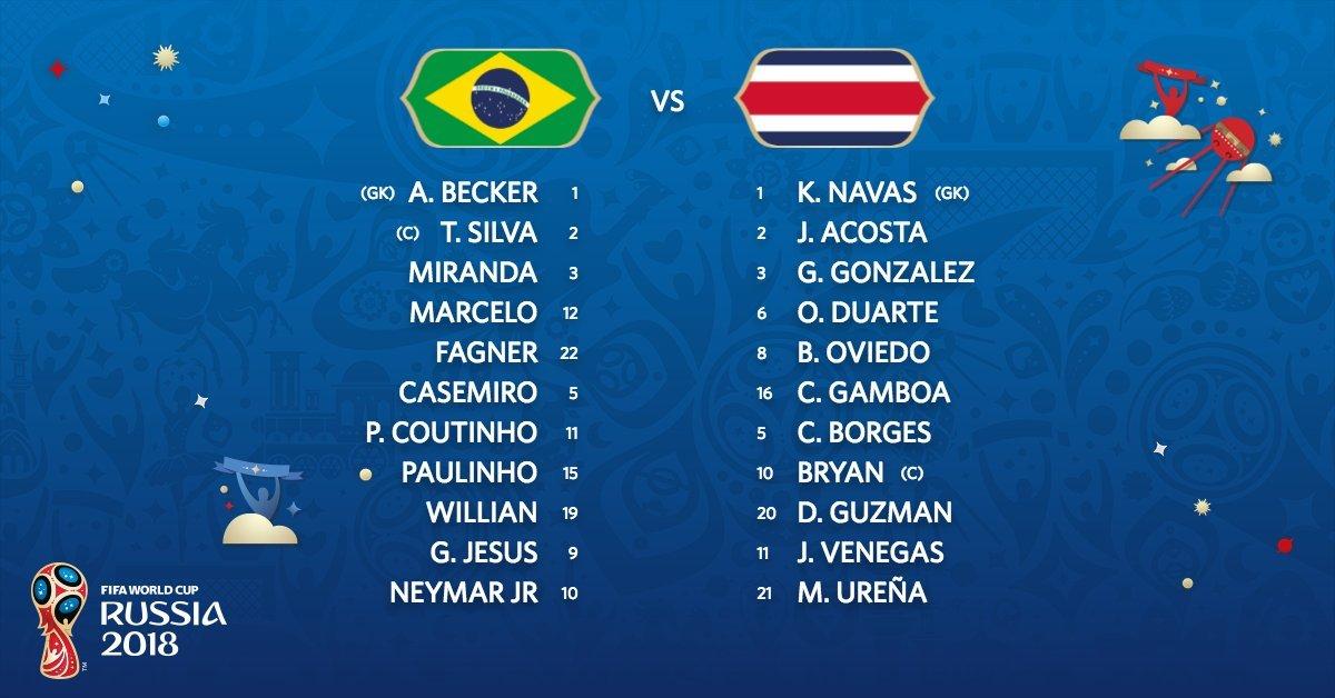 Brazil,Costa Rica,Neymar,đội hình thi đấu