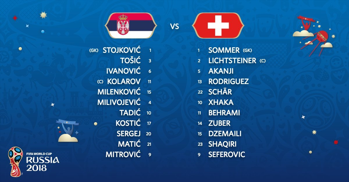 kết quả serbia 1 2 thụy sĩ kết quả b 243 ng đ 225 world cup 2018