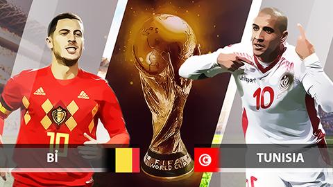 Trực tiếp Bỉ vs Tunisia
