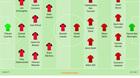Đội hình ra sân trận Bỉ vs Tunisia, 19h ngày 23/6