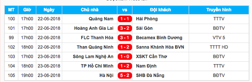 Thắng nghẹt thở, Nam Định đẩy CLB TPHCM vào... chân tường