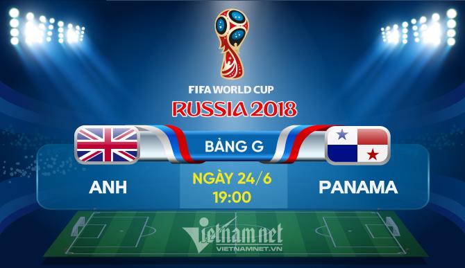 Link xem trực tiếp Anh vs Panama