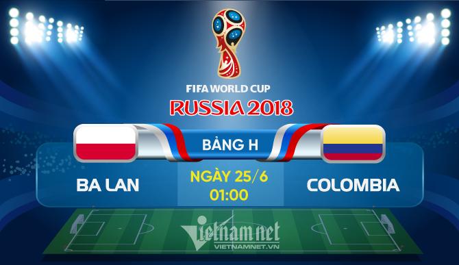 Link xem trực tiếp Ba Lan vs Colombia