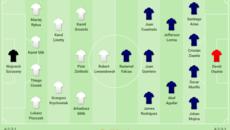 Đội hình ra sân trận Ba Lan vs Colombia, 1h ngày 25/6