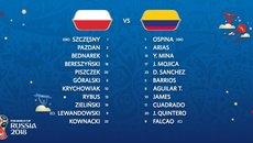 Đội hình ra sân trận Ba Lan vs Colombia: James Rodriguez đá chính