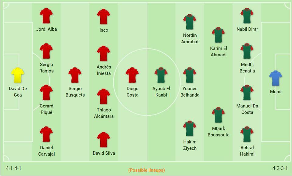Tây Ban Nha,Maroc,nhận định bóng đá